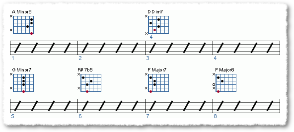 Groove from A Substitute For The Diminished Scale - Page 7
