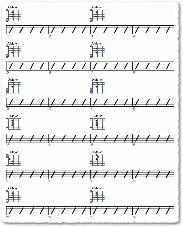 Groove from Fast + Easy Blues Scale (part Two)