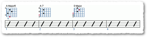 Groove from Pedal Steel Simulator Licks