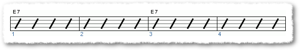 Groove from Diminished Licks Over an E7 Groove