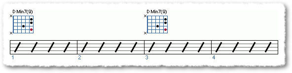 Groove from Using the Blues Scale on a Minor 9 Chord