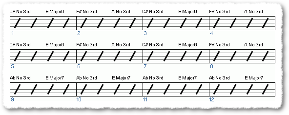 Groove from Open-String Power Chords