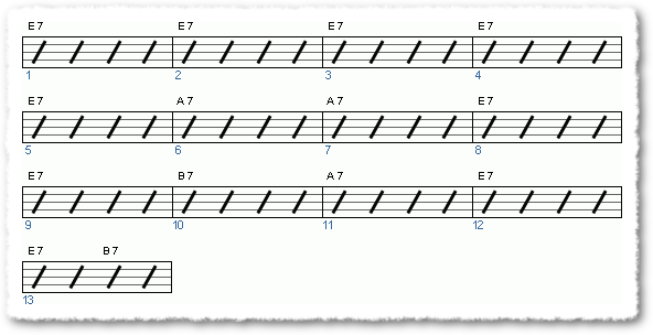 Groove from Hideaway Variations
