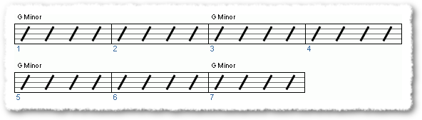Groove from Minor Pentatonic Forms