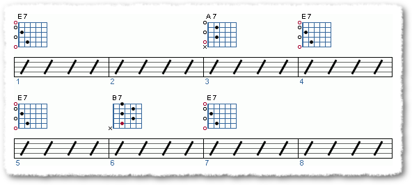 Groove from Albert Lee Type Licks - Page 3
