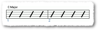 Groove from Using the C add9 chord