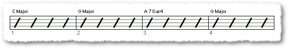 Groove from Using the C add9 chord - Page 2