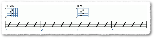 Groove from Wes Montgomery Type Blues Licks