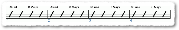 Groove from Using the Dsus4 Chord - Page 2
