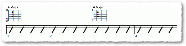 Groove from Using the Major Pentatonic Scale