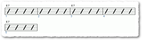 Groove from Stevie Ray Vaughan Type Licks I