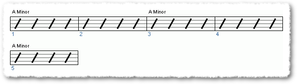 Groove from Harmonic Minor Scale Basics