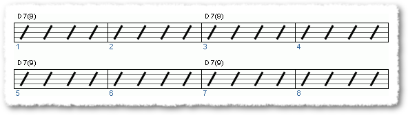 Groove from Funky Fills with Attitude - Page 2