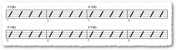 Groove from Funky Fills with Attitude - Page 3