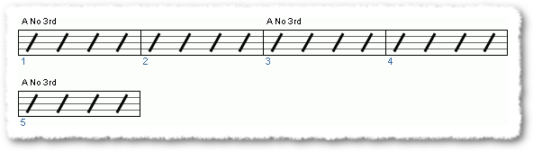 Groove from Basic Scale Patterns