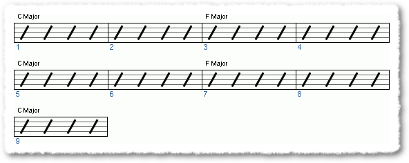 Groove from Bluesy Rhythm Fills and Licks