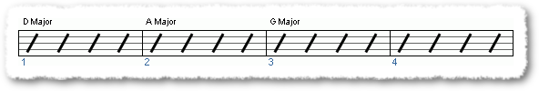 Groove from Adding Hammer-Ons to Your Strumming - Page 5