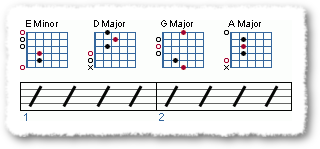 Groove from Eric Johnson-type Licks