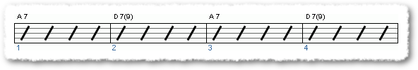 Groove from Blues And Rock Scale Options