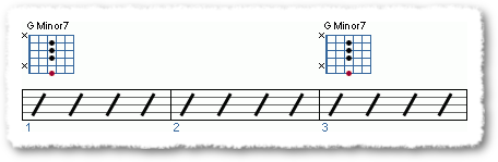 Groove from 7th Chord Sequences