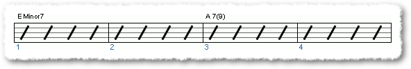 Groove from Funk Comping Patterns in E