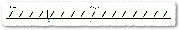 Groove from Funk Comping Patterns in E - Page 2