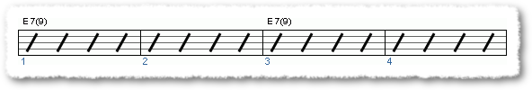 Groove from Funk Basics