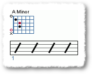 Groove from Sweep Picking And Harmonic Minor Riffs