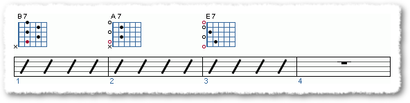 Groove from Easy Blues Turnarounds