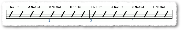 Groove from Power Chord Basics I - Page 4