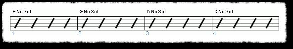 Groove from Power Chord Basics II
