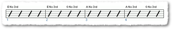 Groove from Power Chord Basics II - Page 8