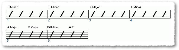 Groove from THE BEST OF YEARS - An Original Tune - Page 5