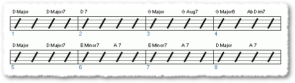 Groove from THE BEST OF YEARS - An Original Tune - Page 6