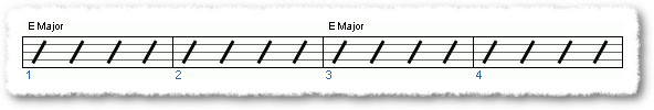 Groove from Adding Suspensions to Your Strumming