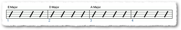 Groove from Adding Suspensions to Your Strumming - Page 4