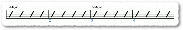 Groove from Common Major Chord Variations - Page 3