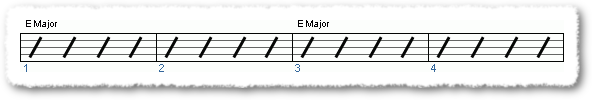 Groove from Common Major Chord Variations - Page 4