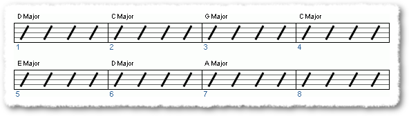 Groove from Common Major Chord Variations - Page 6