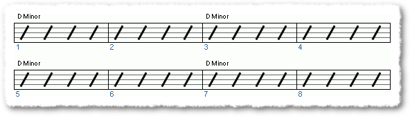 Groove from Common Minor Chord Variations - Page 3