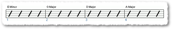 Groove from Easy Strum-it