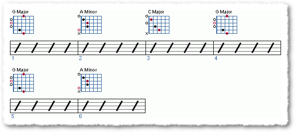 Groove from Applying The Pentatonic Scale - Page 11