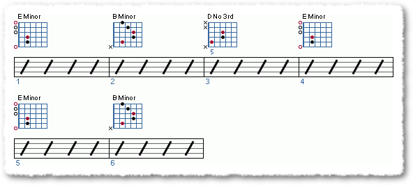 Groove from Applying The Pentatonic Scale - Page 12