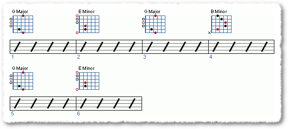 Groove from Applying The Pentatonic Scale - Page 13