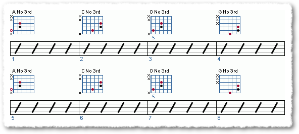 Groove from Applying The Pentatonic Scale - Page 17