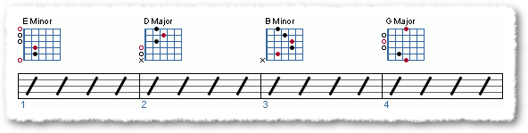 Groove from Applying The Pentatonic Scale - Page 4