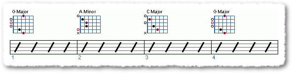 Groove from Applying The Pentatonic Scale - Page 5