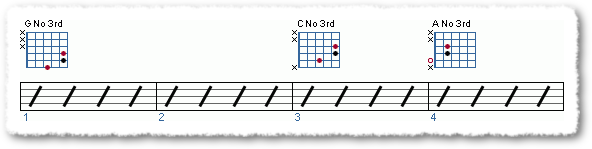 Groove from Applying The Pentatonic Scale - Page 7