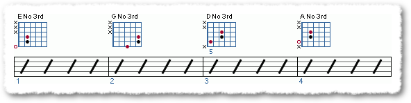 Groove from Applying The Pentatonic Scale - Page 8