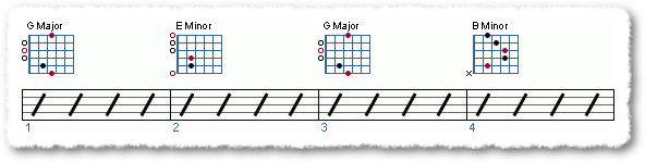 Groove from Applying The Pentatonic Scale - Page 9